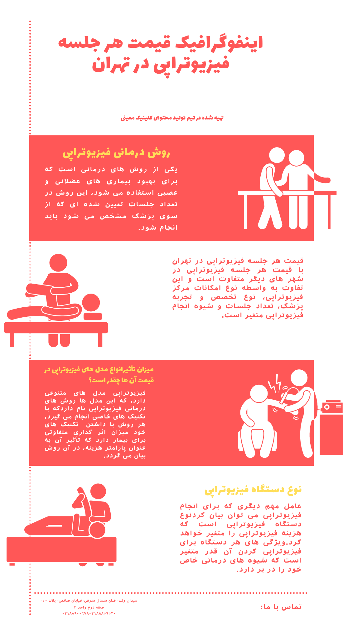 اینفوگرافیک قیمت هر جلسه فیزیوتراپی در تهران