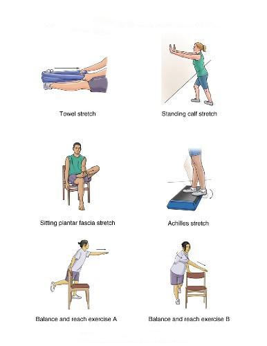 ورزش های فیزیوتراپی زیر زانو برای رفع درد کف پا به چه صورت است؟