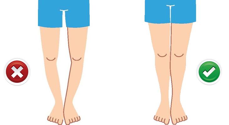 آیا می دانید پای پرانتزی چیست؟